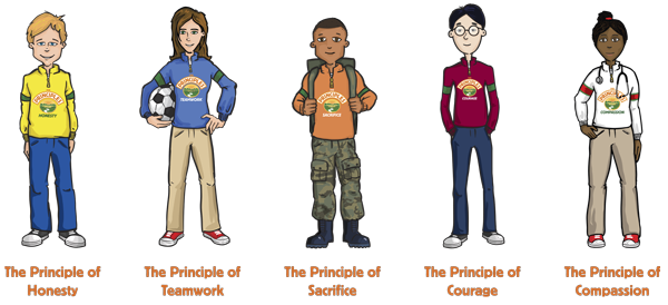 The Principles of Our World